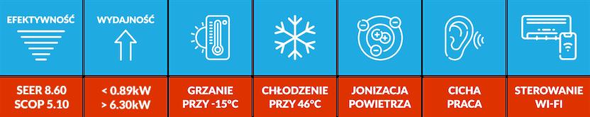 infografika ikony toshiba haori
